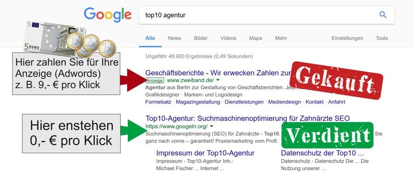 googeln der organischen suchergebnisse